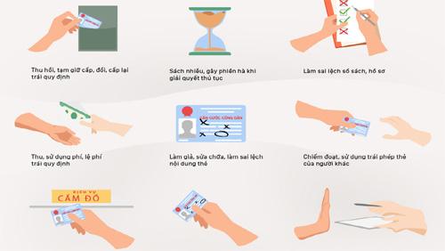 Những điều cấm khi sử dụng thẻ căn cước